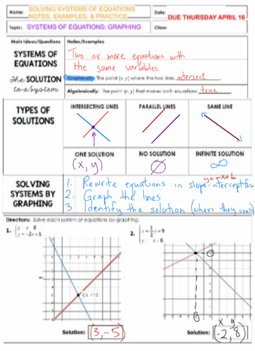 Solving Systems of Equations by Graphing Notes & Examples