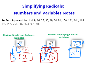 Simplifying Radicals: Numbers and Variables